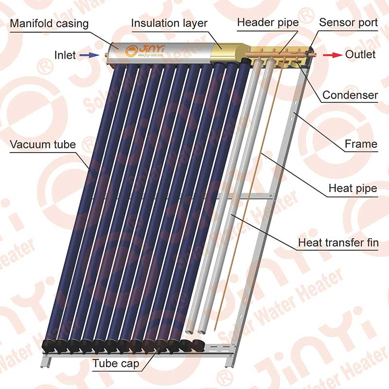 Solar Collector Key Components