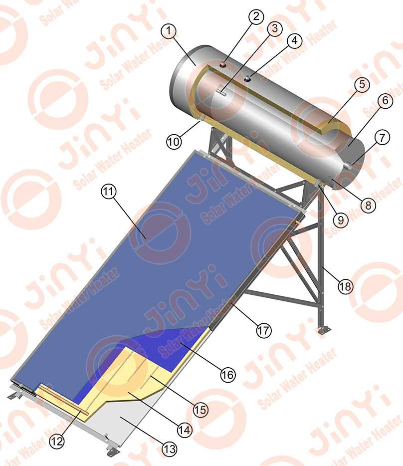 Non-pressurized Solar Water Heater Key Components